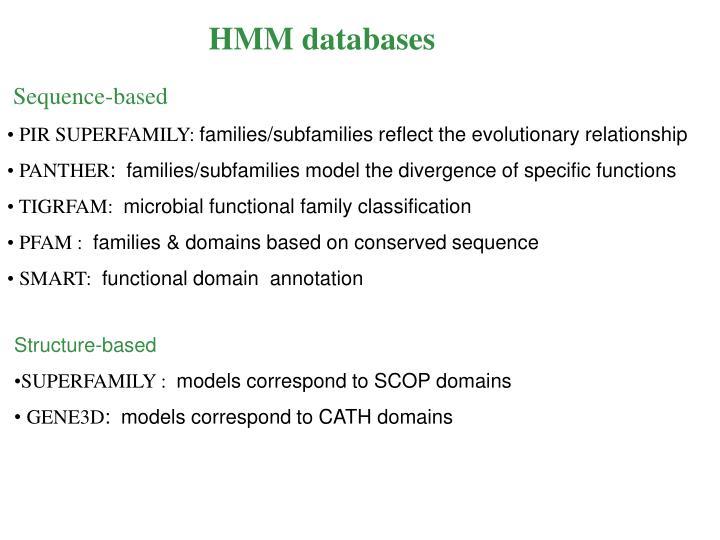 HMM databases