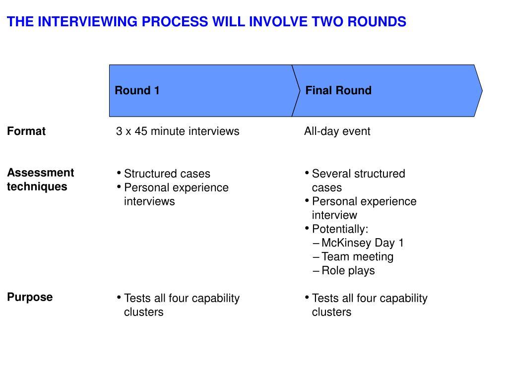 PPT - Interview Preparation Workshop PowerPoint Presentation