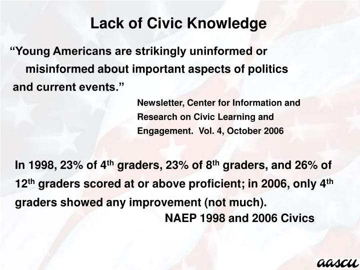 Lack of Civic Knowledge