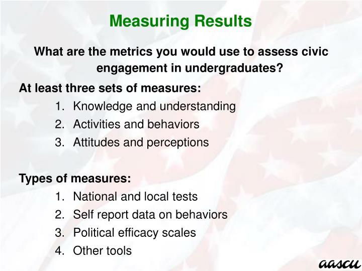 Measuring Results