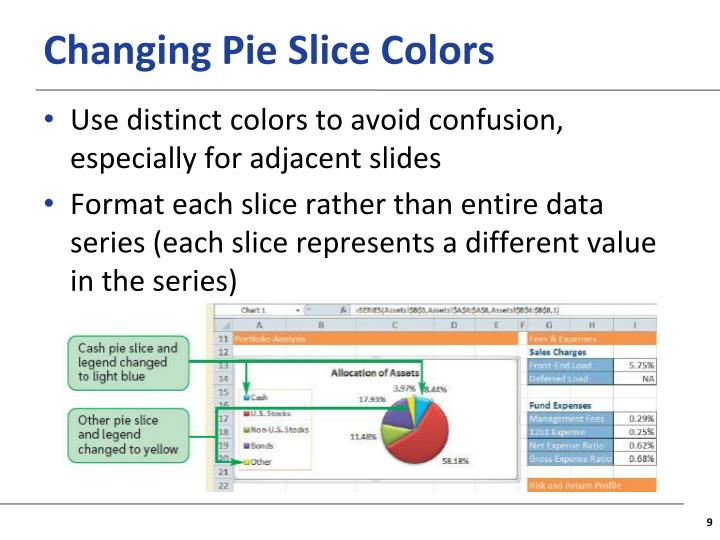 Changing Pie Slice Colors