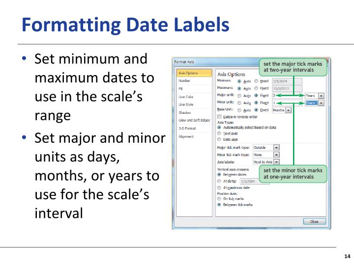 Formatting Date Labels
