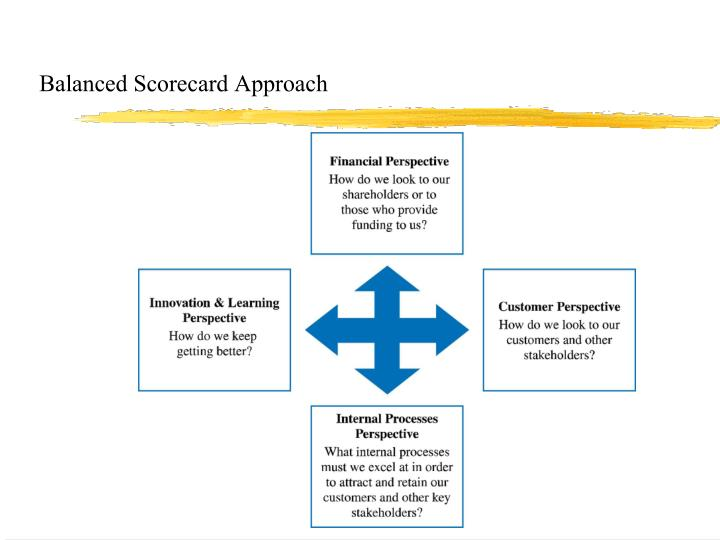 pepsi balanced scorecard The speaker then talked about the three major components of the balanced scorecard, which is integral to its successful creation and implementation these components were made up of the strategy map, measure and targets and strategic initiatives.