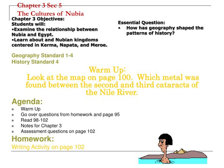egypt and nubia relationship