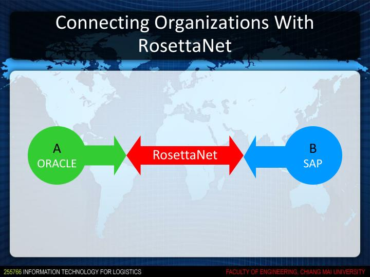 Connecting Organizations With RosettaNet