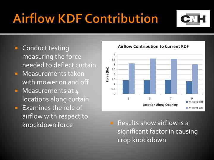 Airflow KDF Contribution