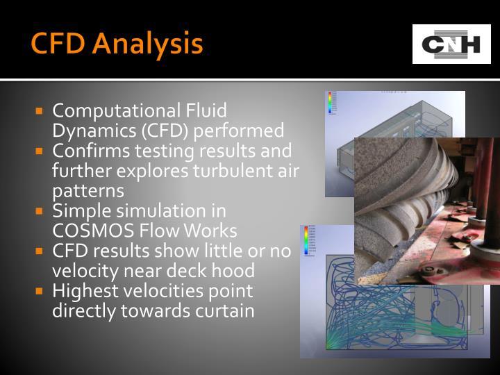 CFD Analysis