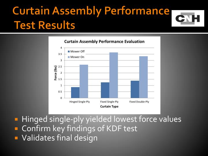 Curtain Assembly Performance