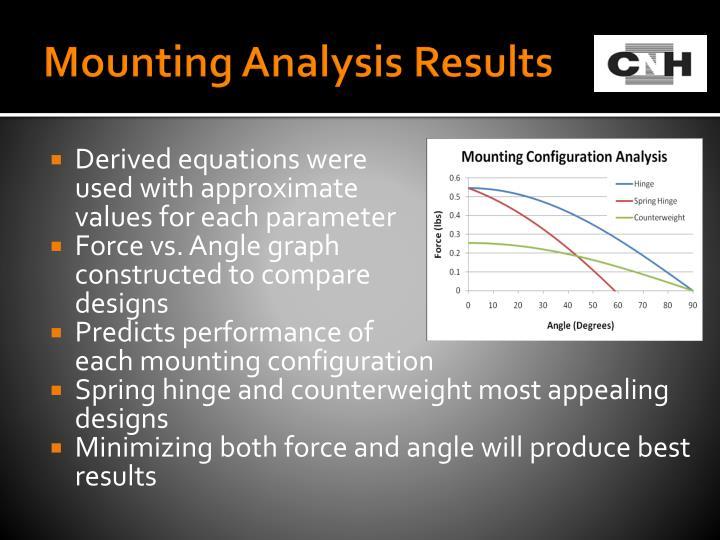 Mounting Analysis Results