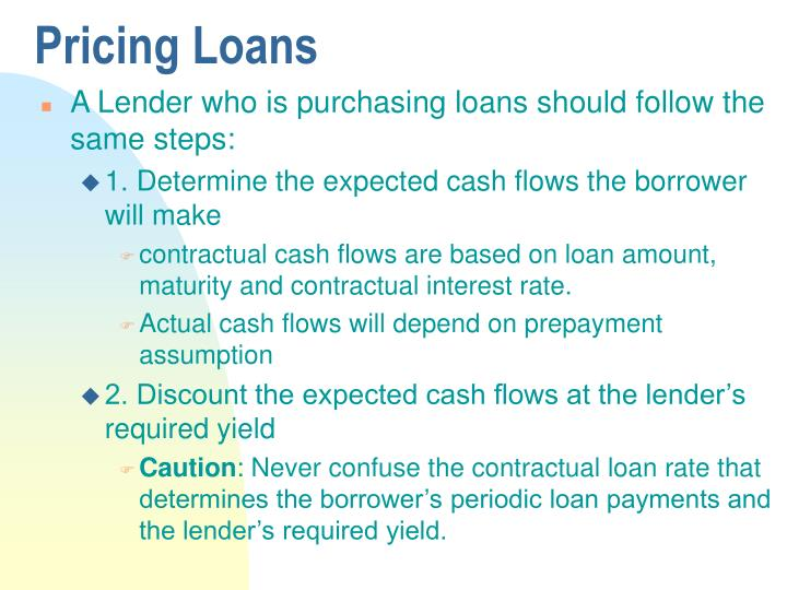 Pricing Loans