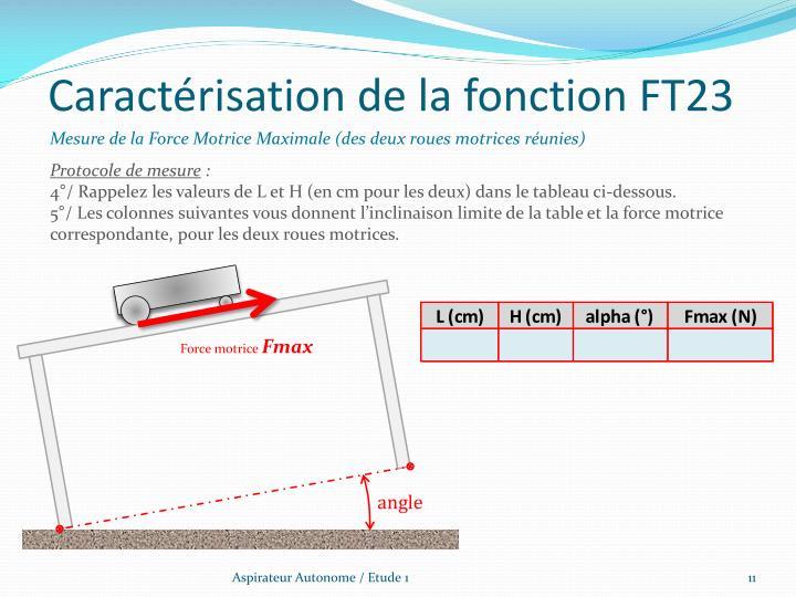 Caractérisation de la fonction FT23
