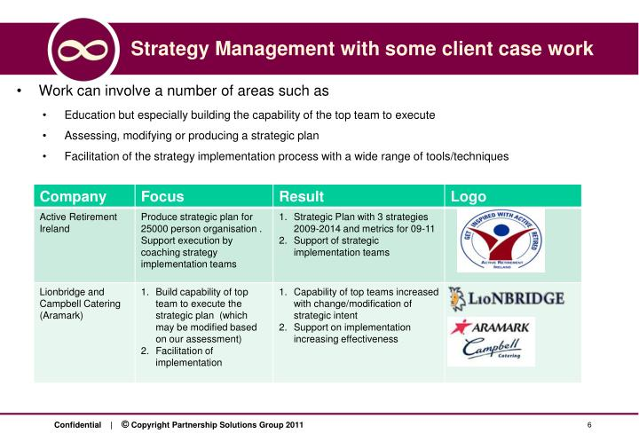 Strategy Management with some client case work
