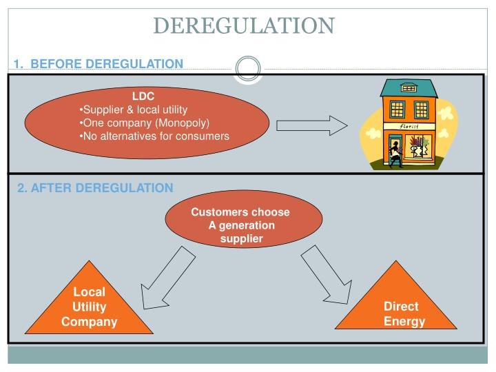 deregulation and competition between utility companies Both of the terms deregulation and restructuring are sometimes used interchangeably to describe the changed in the electric power industry starting in the 1990s electric transmission has largely been restructured, not deregulated, with transmission regulation shifting from a local to regional scale.