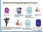 national grid outage management process