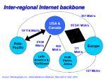 inter regional internet backbone