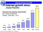 internet growth story asia pacific
