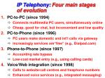 ip telephony four main stages of evolution