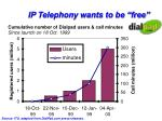 ip telephony wants to be free