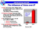 the influence of voice over ip
