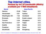 top internet cities ranked by int l ip bandwidth mbit s available per 1 000 inhabitants