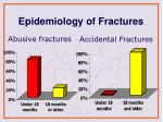 epidemiology of fractures