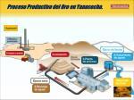 proceso productivo del oro en yanacocha