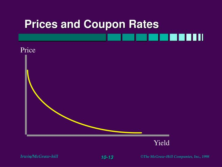 Prices and Coupon Rates