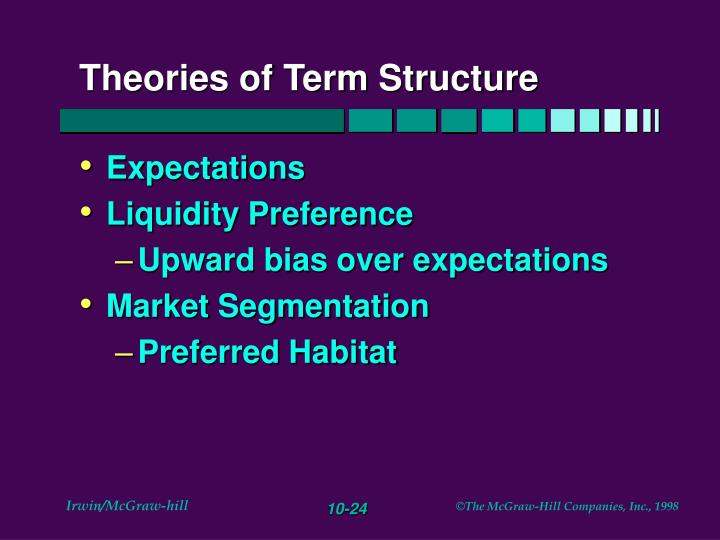Theories of Term Structure