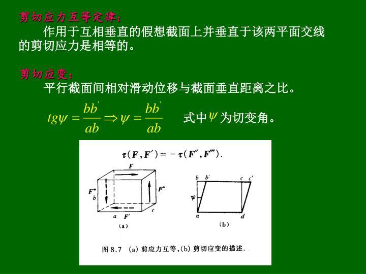 式中  为切变角。