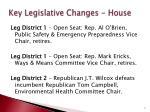 key legislative changes house
