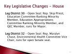 key legislative changes house4