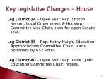 key legislative changes house5