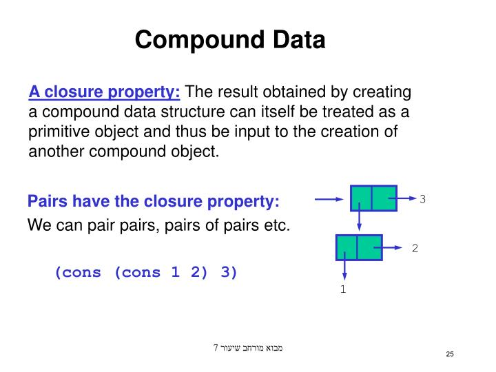 Pairs have the closure property: