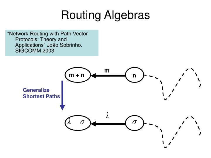 Routing Algebras