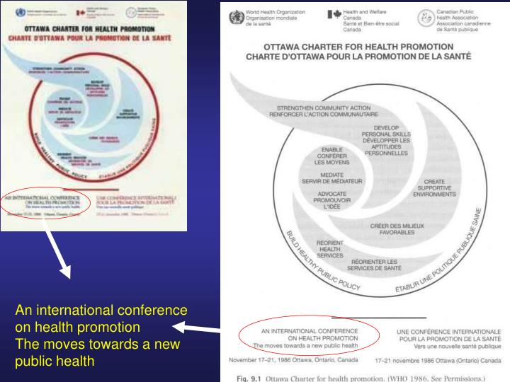 An international conference on health promotion