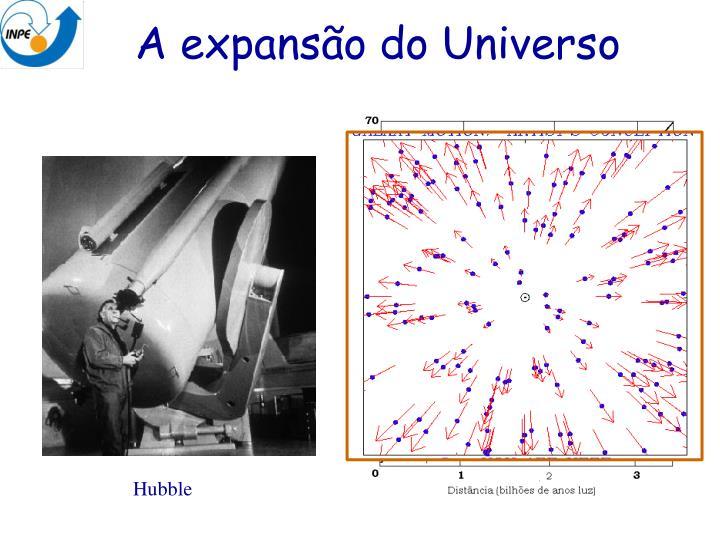 A expansão do Universo