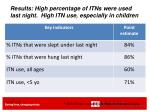 results high percentage of itns were used last night high itn use especially in children