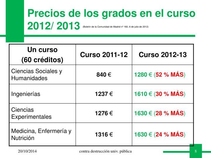 Precios de los grados en el curso 2012/ 2013