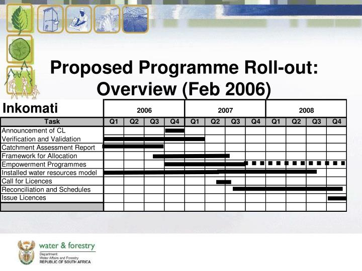 Proposed Programme Roll-out: Overview (Feb 2006)