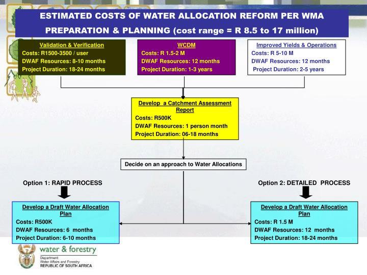 ESTIMATED COSTS OF WATER ALLOCATION REFORM PER WMA