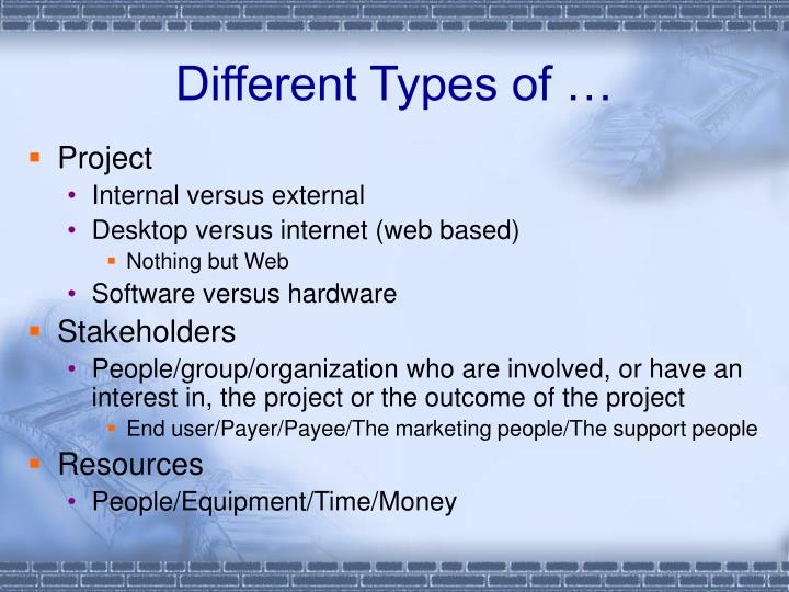 Different Types of …
