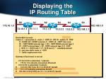 displaying the ip routing table