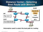 distance vector selecting best route with metrics