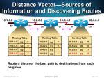 distance vector sources of information and discovering routes2