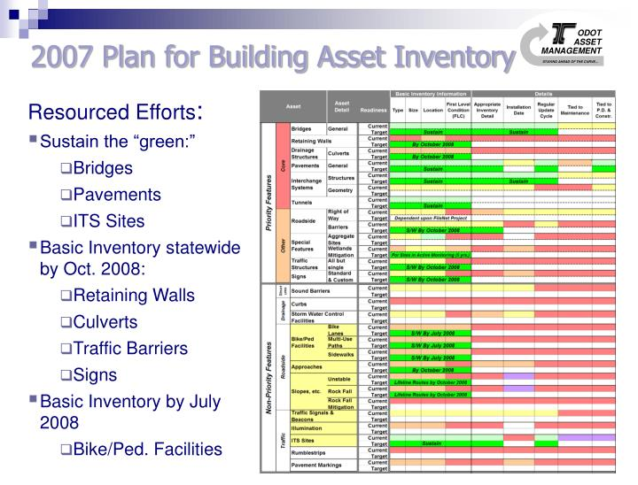 2007 Plan for Building Asset Inventory