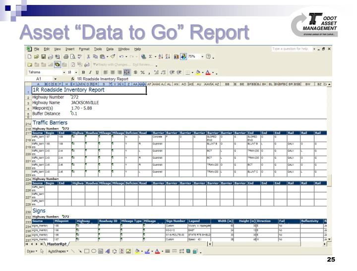 "Asset ""Data to Go"" Report"