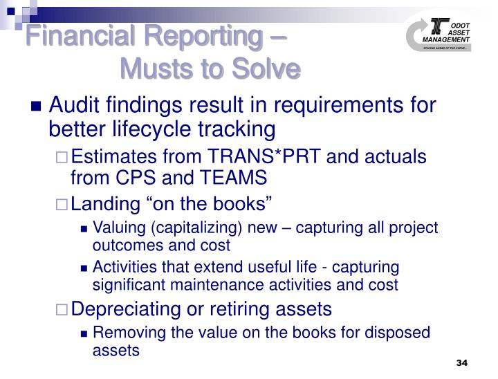 Financial Reporting –