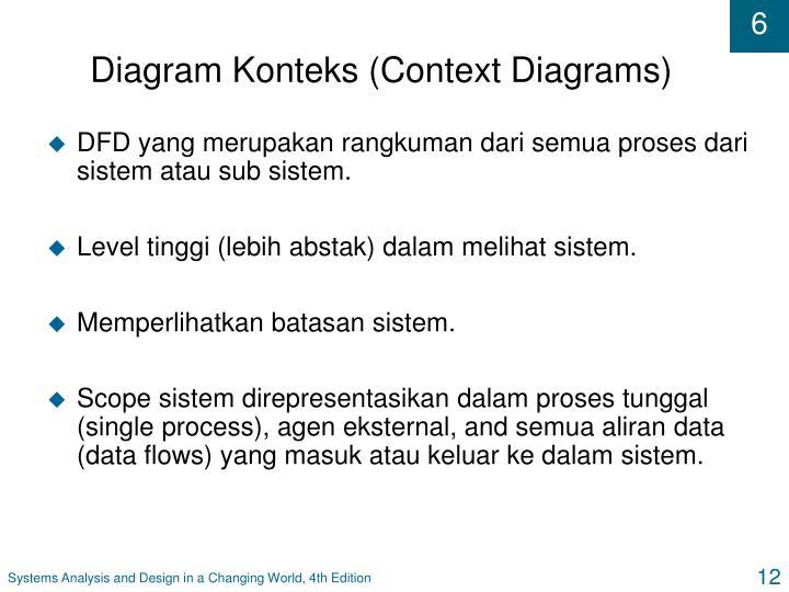 Ppt pemodelan sistem metode terstruktur powerpoint presentation diagram konteks context diagrams ccuart Gallery