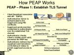 how peap works peap phase 1 establish tls tunnel