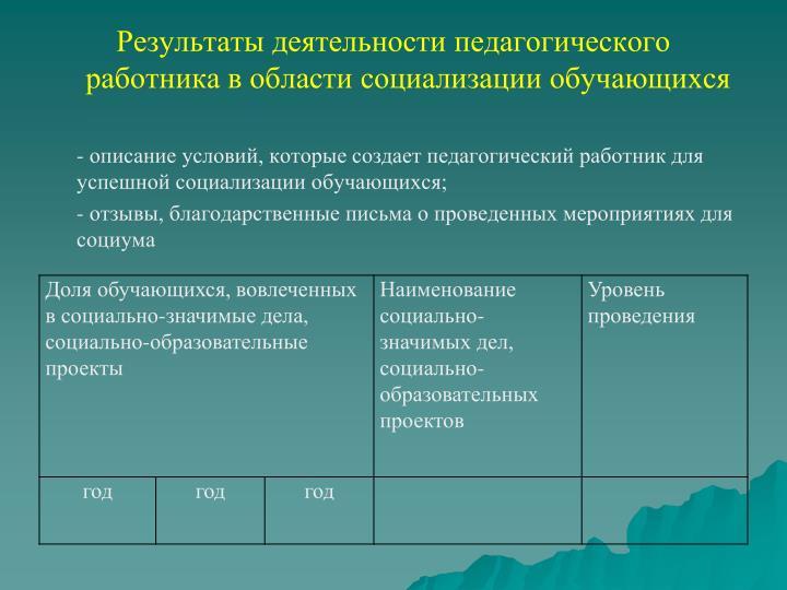 Результаты деятельности педагогического работника в области социализации обучающихся